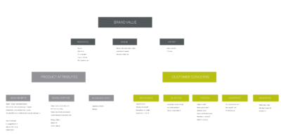 pitch-brainstorm-1